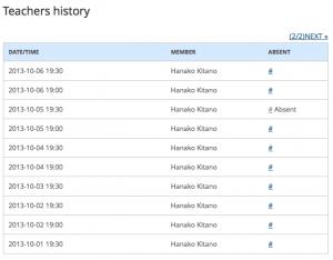 06g_scheduler_history